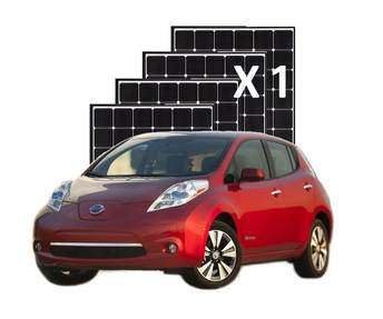 Economy Energy Upgrade: Small solar panel system, complete and installed, and/or 1 Compact or Subcompact Economy plug-in vehicle (EVs: Chevy Spark, Kia Soul, Fiat 500e, Ford Focus, Hyundai IONIQ, Nissan Leaf, Mitsubishi i-Miev, Smart ED, or PHEVs: Ford C-Max Energi), or similar.