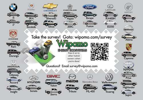 Electric Vehicle Surveys