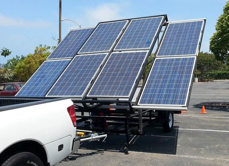 The Wipomo Mobile Energy Ecosystem
