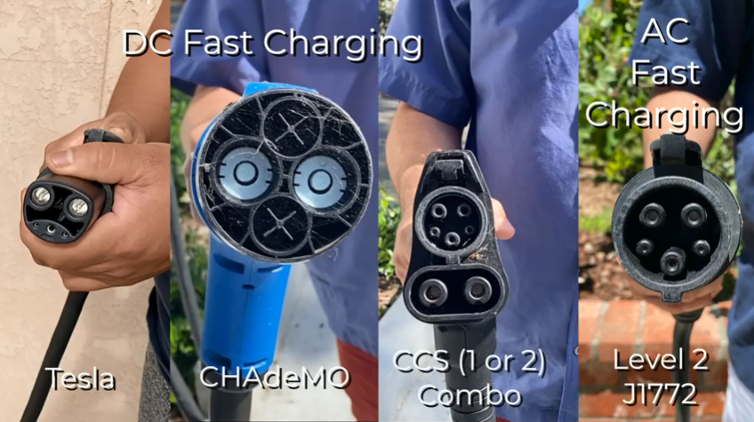 There are 4 Connector Types Tesla, CHAdeMo, CCS Combo, J1772