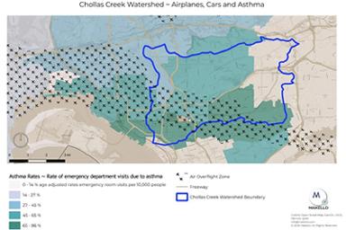 Chollas Creek airplane flight path air pollution