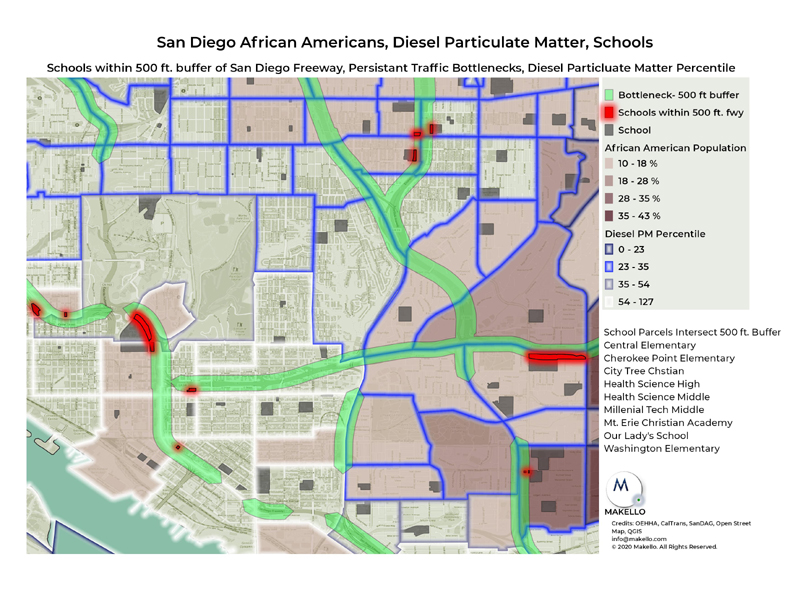 Diesel particulate matter is bad for respiratory functions.