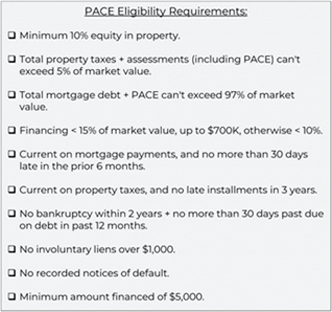 CA Property Assessed Clean Energy program (PACE) financing